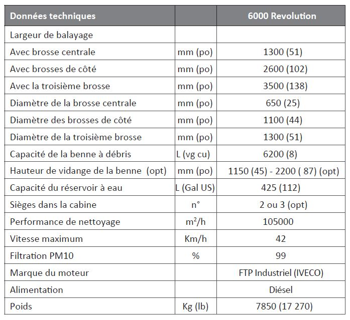 Balayeuse de rue DULEVO 6000 Revolution - fiche technique